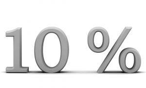 Avetica start met 10% projecten
